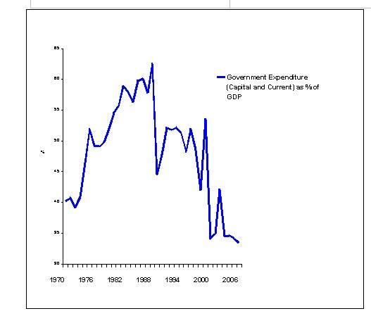 govt-expenditure.jpg