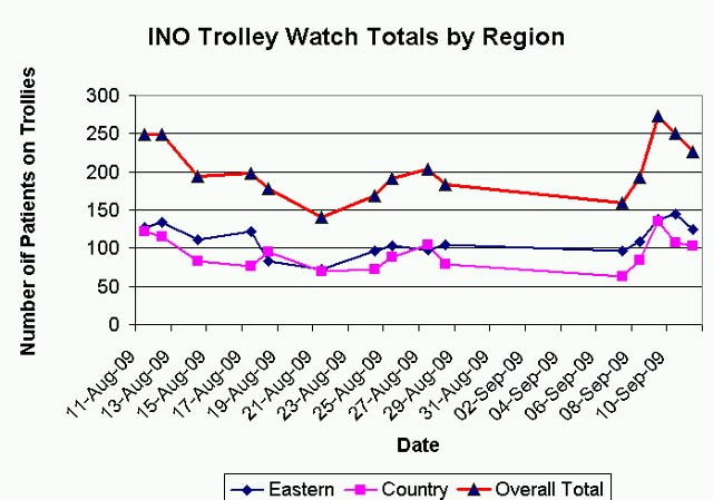 trolley-totals.jpg