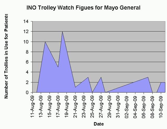 trolley-watch-aug-sep-09.jpg