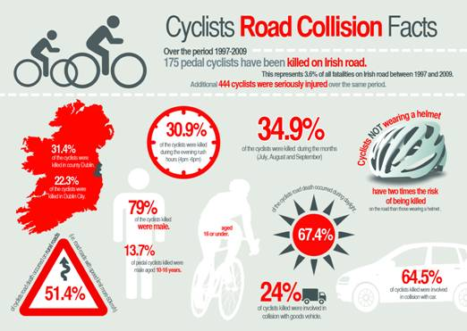 cycle-stats.jpg